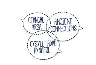 Ancient Connecitons logo